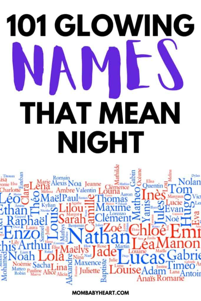 Pin image of names that mean night